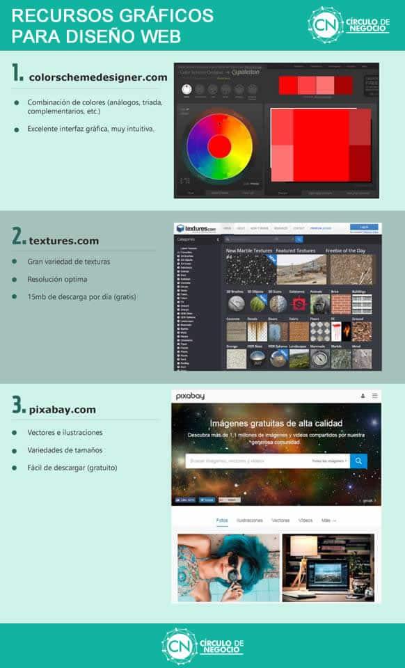 recursos gratis para web-disigners
